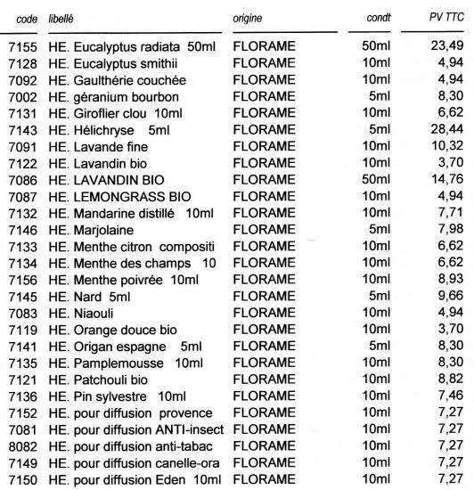 tarifs produits florame boutique en euros et hors frais de port