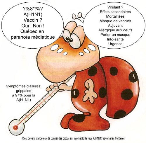 Grippe A(H1N1)