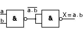 Logique combinatoire 3 les fonctions universelles for Porte logique pdf