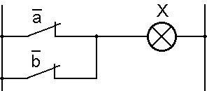 Logique combinatoire 3 les fonctions universelles for Fonction logique de base