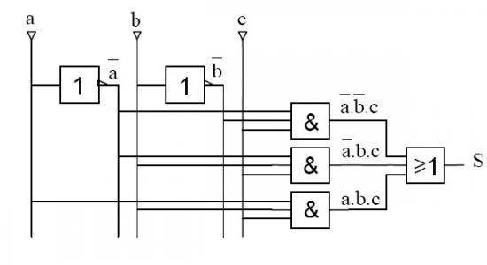 Logique combinatoire 1 les principaux modes de for Porte logique pdf