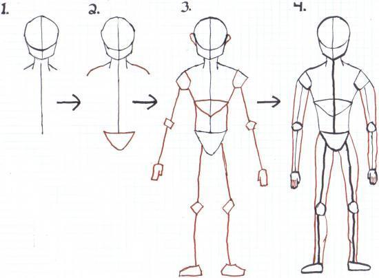 manga corp mangas tutoriel tuto facile simple