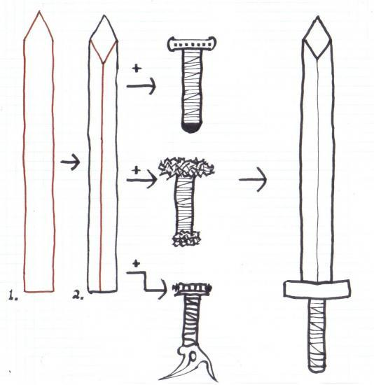 comment dessiner un katana manga