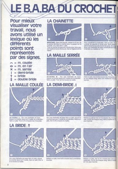 Pin napperon au crochet on pinterest - Explication pour faire une couverture au crochet ...