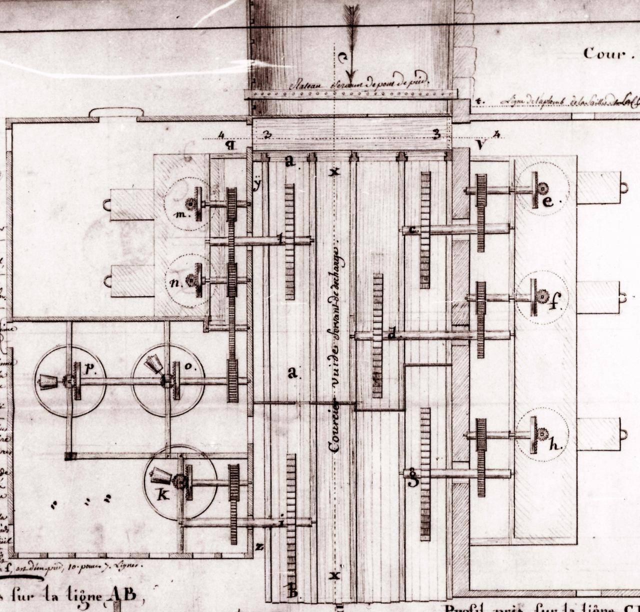 Le moulin de plobsheim for Plan de moulins