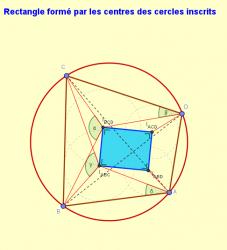 Cercles_inscrits