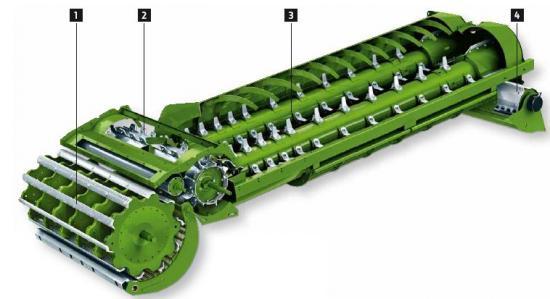 séparateurs rotatifs