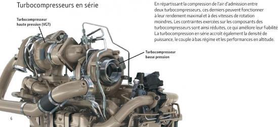 coupe moteur