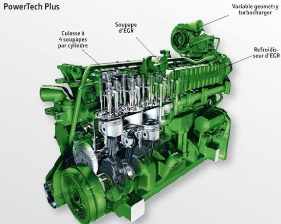 vue interne moteur