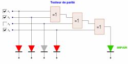 Test_par