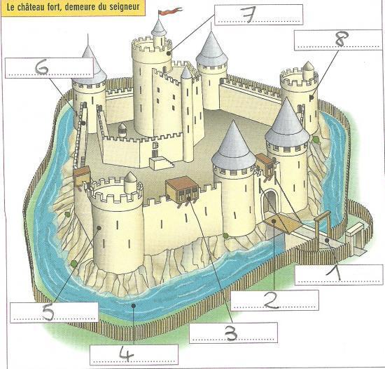 Top La composition d'un château fort FI86