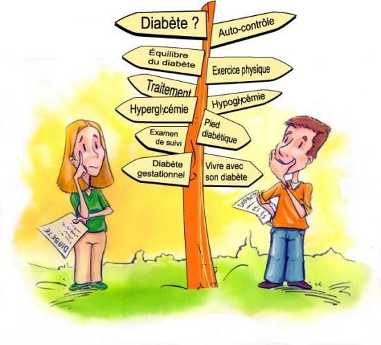 Quelles préparations pour la puissance à lhypertension