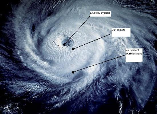 qu est ce qu un cyclone