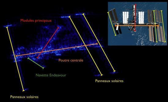 image radar 2