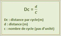 formule distance par cycle
