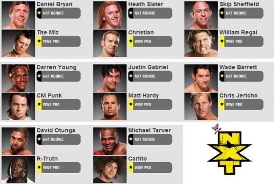 Roster de WWE NXT