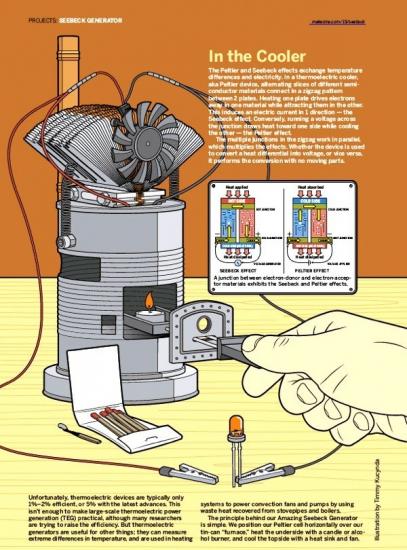 Induction électromagnétique exercices corrigés