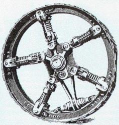Fowler wheel with spring system