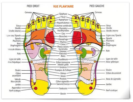 Super La Réflexologie plantaire à Caen , massages-Bien-être , carte cadeau WQ42