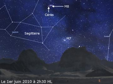 Localisation de M8 et Cérès