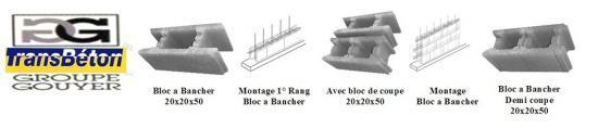 le bloc bancher sont de blocs de coffrage pos s sec. Black Bedroom Furniture Sets. Home Design Ideas